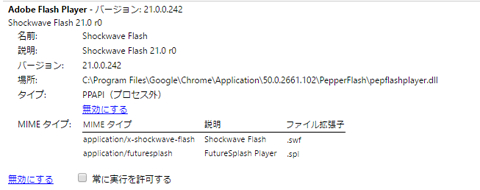 Chrome内のAdobe Flash Playerの設定画面